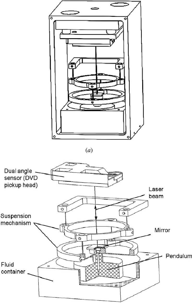 medium resolution of the overall structure of the dvd level a assembled structure of the dual