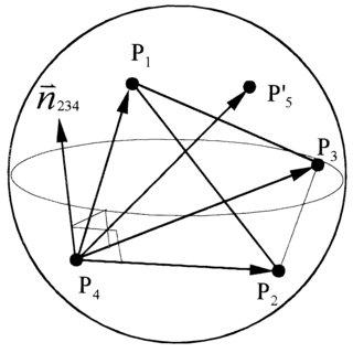 (PDF) Analysis of minimum zone sphericity error using