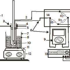 Retort Stand And Clamp Diagram 07 Honda Civic Fuse Showing The Experimental Set Up To Measure Performance Of Built Circuit 1 2 Thermometer 3 4 Test Tube 5 Cotton 6