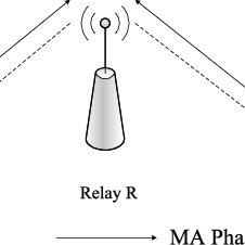 (PDF) Optimal Constellation Mapping for Pulse Amplitude