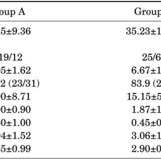 (PDF) Comparative Efficacy of Tamsulosin Versus Tamsulosin