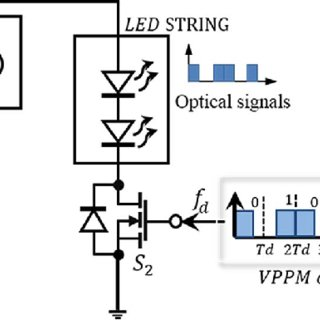 (PDF) Dual-Purpose Offline LED Driver for Illumination and