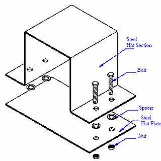 Diagram of the lap joint cantilever beam with constraints