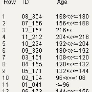 (PDF) A non-negative matrix factorization analysis of a