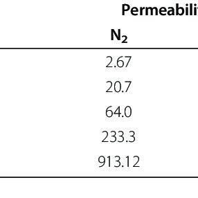(PDF) Synthesis of silicalite-poly(furfuryl alcohol