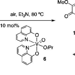 Various linkages between monolignol units in lignin: (a) β