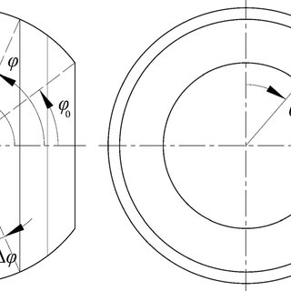 (PDF) Free and Forced Vibration Analysis of Ring-Stiffened