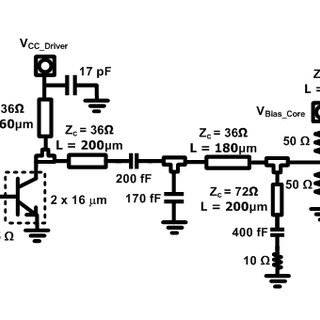 S-parameters of a 325 fF (20µm × 16µm) MIM capacitor