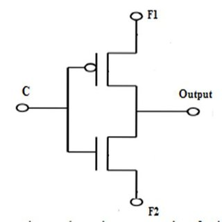 (PDF) Modeling and Comparative Analysis of Logic Gates for
