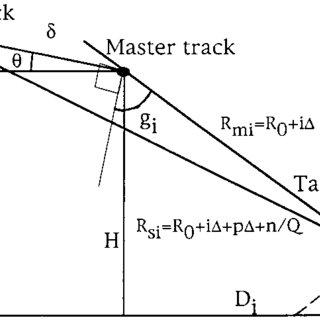 (PDF) Massonnet, D. & Feigl, K. L. Radar interferometry