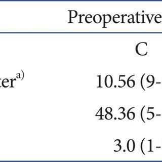 Postoperative 8 years scanogram of the lower extremity
