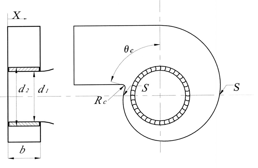 Geometry of a forward-curved-blade centrifugal fan