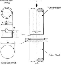 schematic diagram of a ring on disc type wear testing setup and shape and [ 850 x 953 Pixel ]