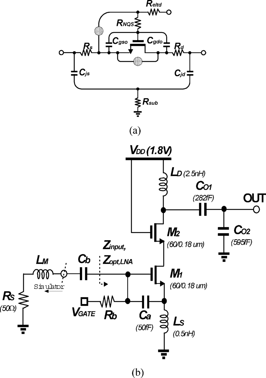 medium resolution of  a macro model of mosfet for high frequency small signal and