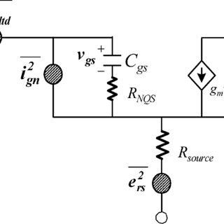 b) shows the complete schematic of the CMOS cascode LNA