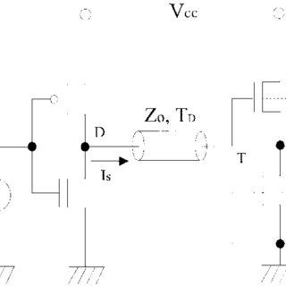 Comparison of measured V cc-dependent performance at