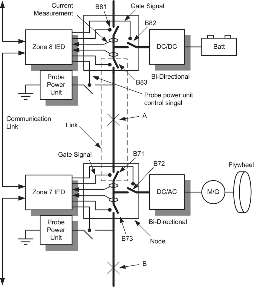 Detailed diagram of the proposed protection system. Each