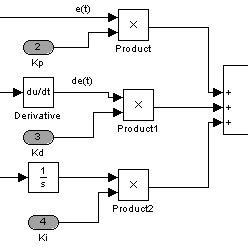 (PDF) Position Control of Shape Memory Alloy Actuators by