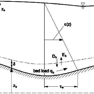 (PDF) Numerical Analysis of the Sediment Pass-Through from