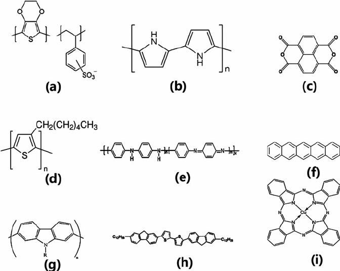 Organic Semiconductors in Organic Thin- Film Transistor