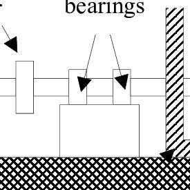 (PDF) Determining Losses of Motors Designed for Converter