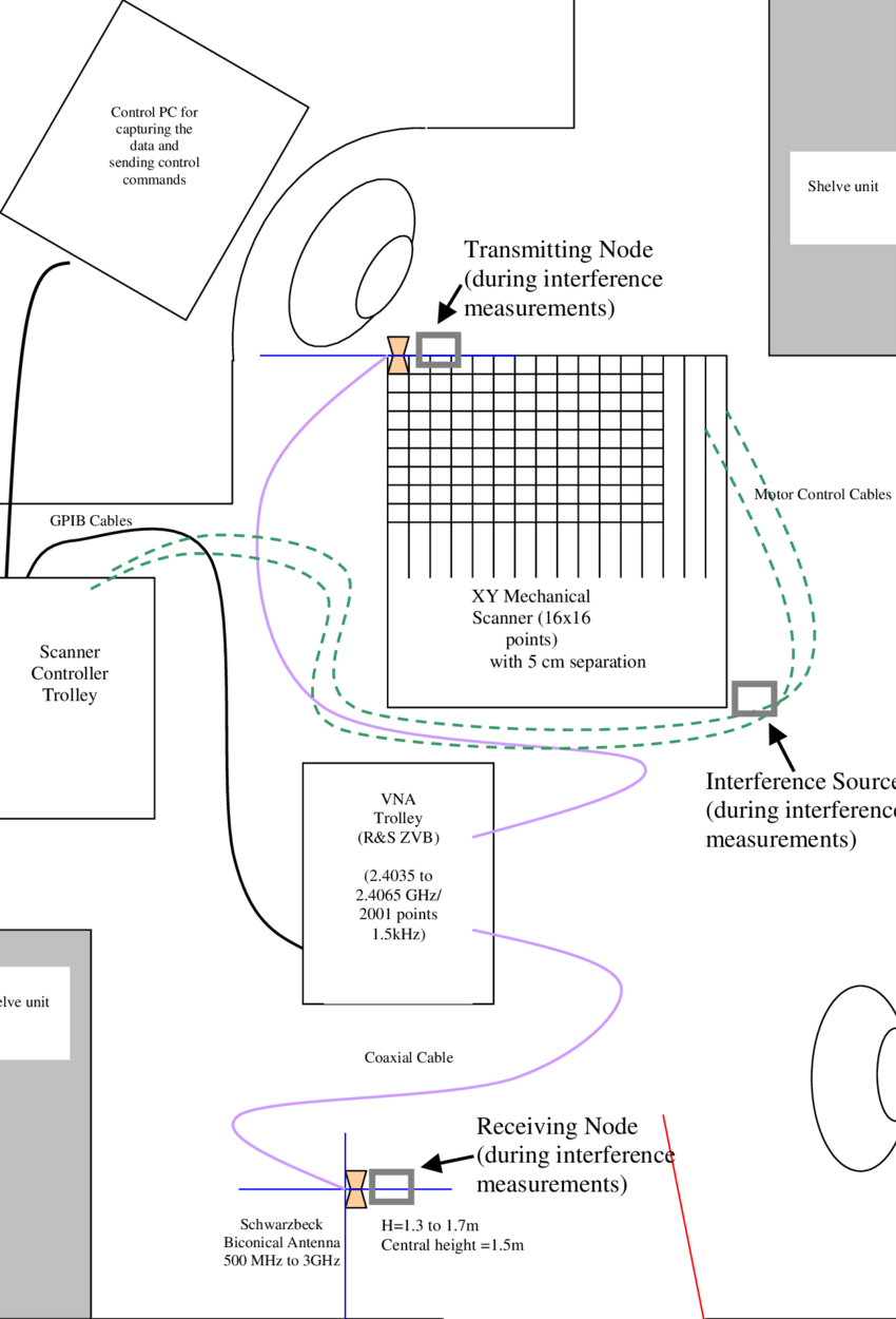 medium resolution of room layout showing the measurement setup scale 1 20