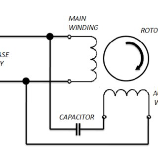 (PDF) Single-Phase Induction Motor Noise Caused by