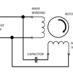 Single Phase Capacitor Start Induction Motor Connection Wiring Diagram 12v Lighted Toggle Switch Pdf Noise Caused By Improper Winding With The