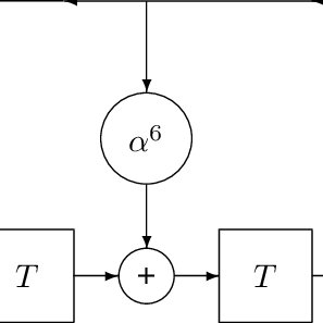 (PDF) Turbo Coding, Turbo Equalisation and Space-Time