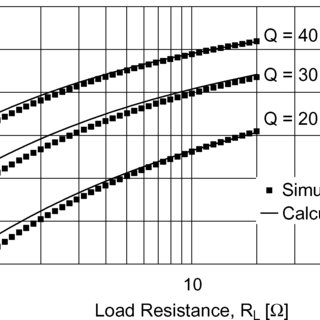 (PDF) Analysis of Reliability and Power Efficiency in