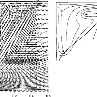 Schematic of a channel flow geometry. The computational