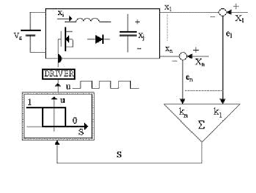 Sliding-mode control scheme for a dc-to-dc switching converter