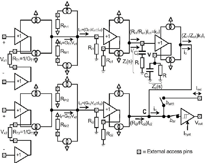 Internal architecture of the integrated circuit