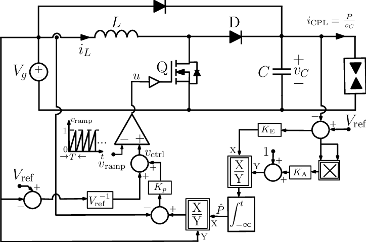 Block diagram of a PWM-based nonlinear control with output