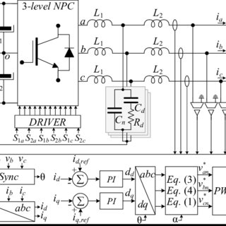 (PDF) Impact Of Common Mode Signal Injection On The