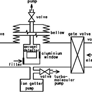 (Color) Electromagnetic fields inside the PITZ rf gun