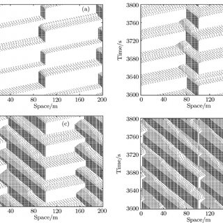 (PDF) An improved cellular automaton model considering the