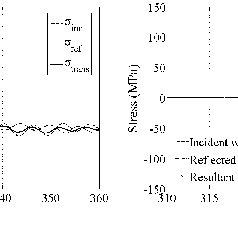 (PDF) High strain rate delamination of glass fibre