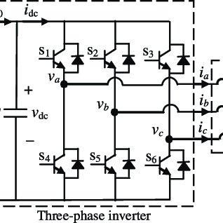 (PDF) Robust Feedback Linearizing Control With Sliding