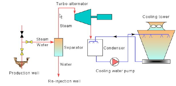 Fig 1 Schematic Diagram Of The Segs Vi Solar Thermal Power Plant