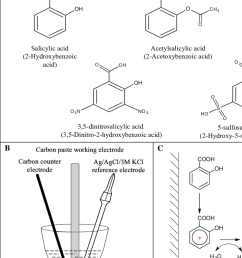 proces flow diagram aspirin [ 850 x 1031 Pixel ]