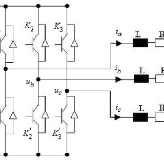 (PDF) Development of Digital Hysteresis Current Control