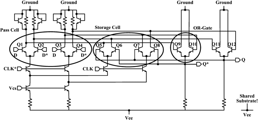 Schematic of master stage of the GFC D-flip flop