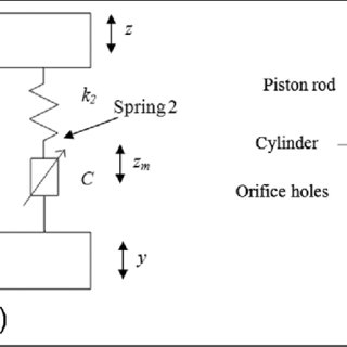 Free vibration response of cantilever beam due to impulse