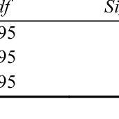 (PDF) Noun Phrase Complexity in EFL Academic Writing: A