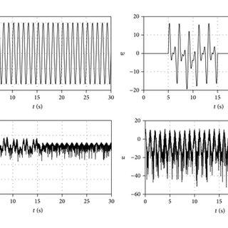 Formulation of design problem for í µí°» ∞ state-feedback