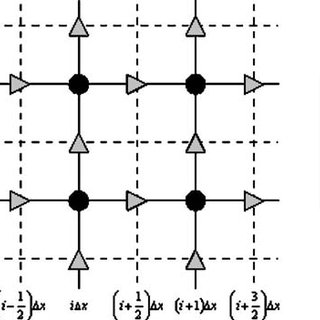 (PDF) Equations for finite-difference, time-domain