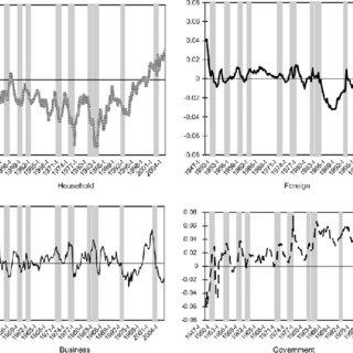 (PDF) A Foxy Hedgehog: Wynne Godley and Macroeconomic