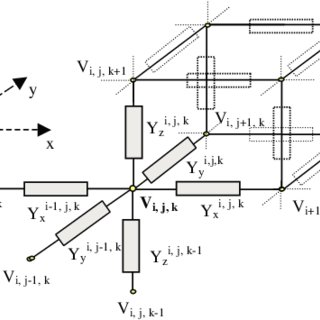 Transfer function according to the frequencies 10 kHz and