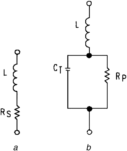 Equivalent circuit of a PIN diode a Forward bias b Reverse